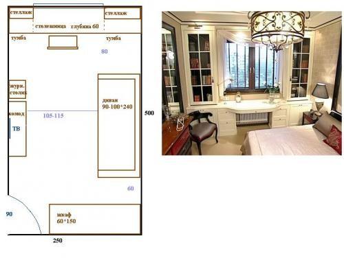 Как расставить мебель в узкой спальне 12 метров