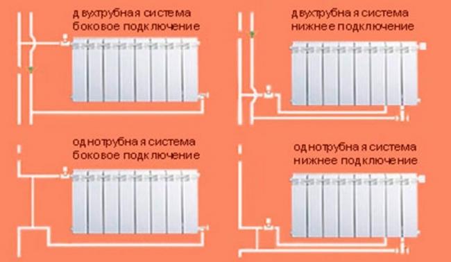 Схема отопления с полипропиленовыми трубами частного дома