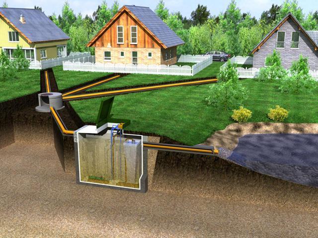 avtonomnaya-kanalizaciya-zagorodnogo-doma