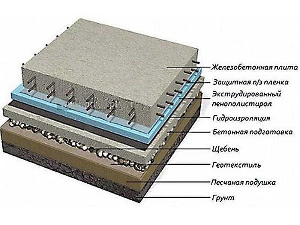 fundament-plita-1